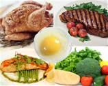Protien foods b